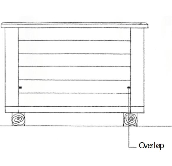 Selvvanningskasse. Arbeidstegning profil